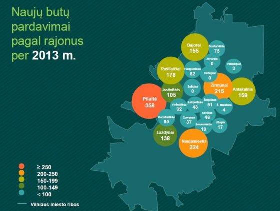 Vilniaus naujų butų pardavimai pagal rajonus 2013