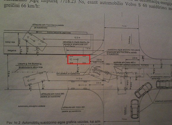 15min.lt iliustracija/Avarijos schema