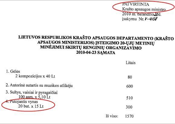 15min.lt iliustracija/Ministrė, L.Jako supratimu, įteisino alkoholio vartojimą ministerijoje.