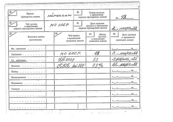 15min.lt iliustracija/Ialikę slapti dokumentai apie V.Žukovskio karjerą KGB.