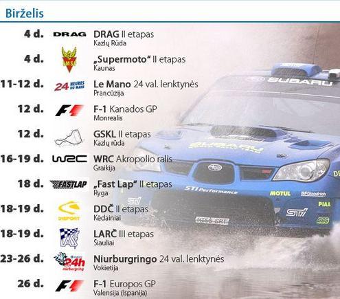 Birželio mėnesio autosporto renginiai