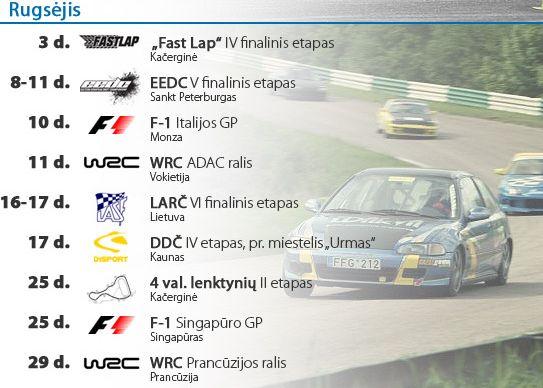 Rugsėjo mėnesio autosporto renginiai