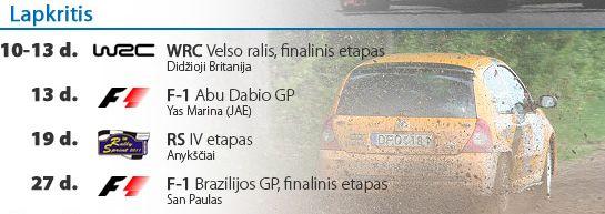Lapkričio mėnesio autosporto renginiai