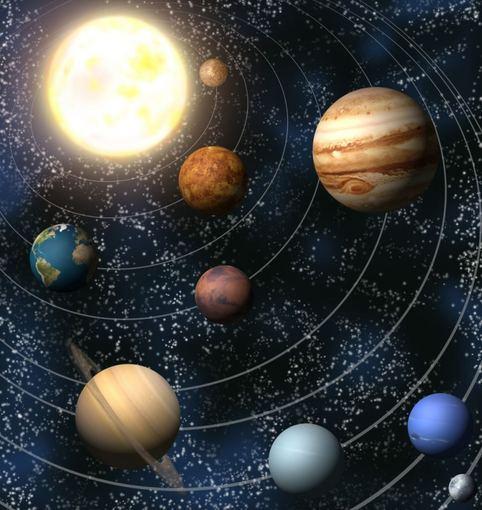 Planetų įtaka Jūsų Likimui Ji24 Lt