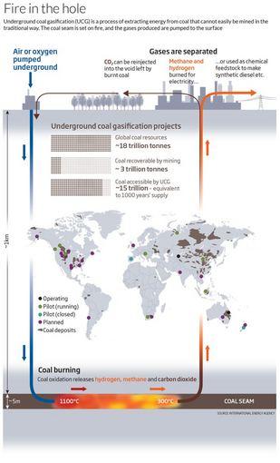 Tarptautinės energetikos agentūros iliustracija/Anglies deginimas