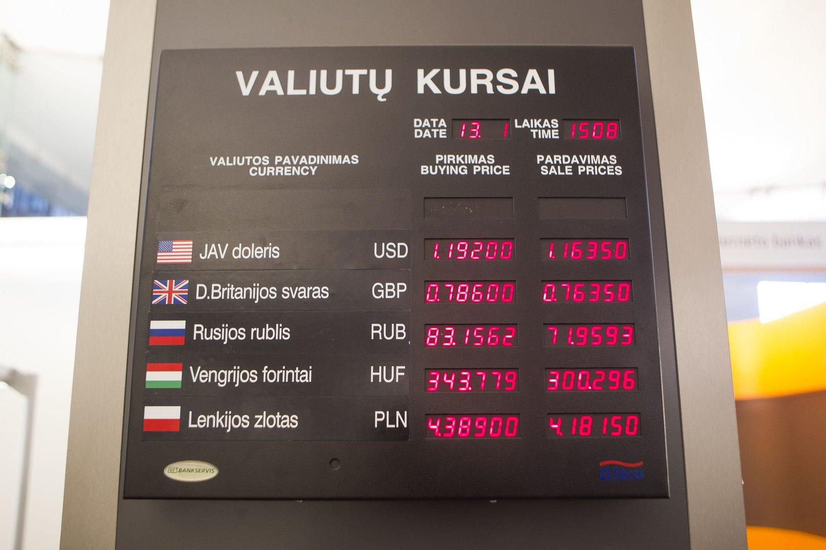 Valiutų kursai bankuose dnb